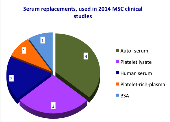 MSC14_replacements